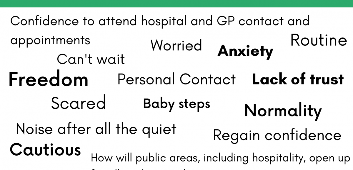 Tips for carers easing out of #Lockdown